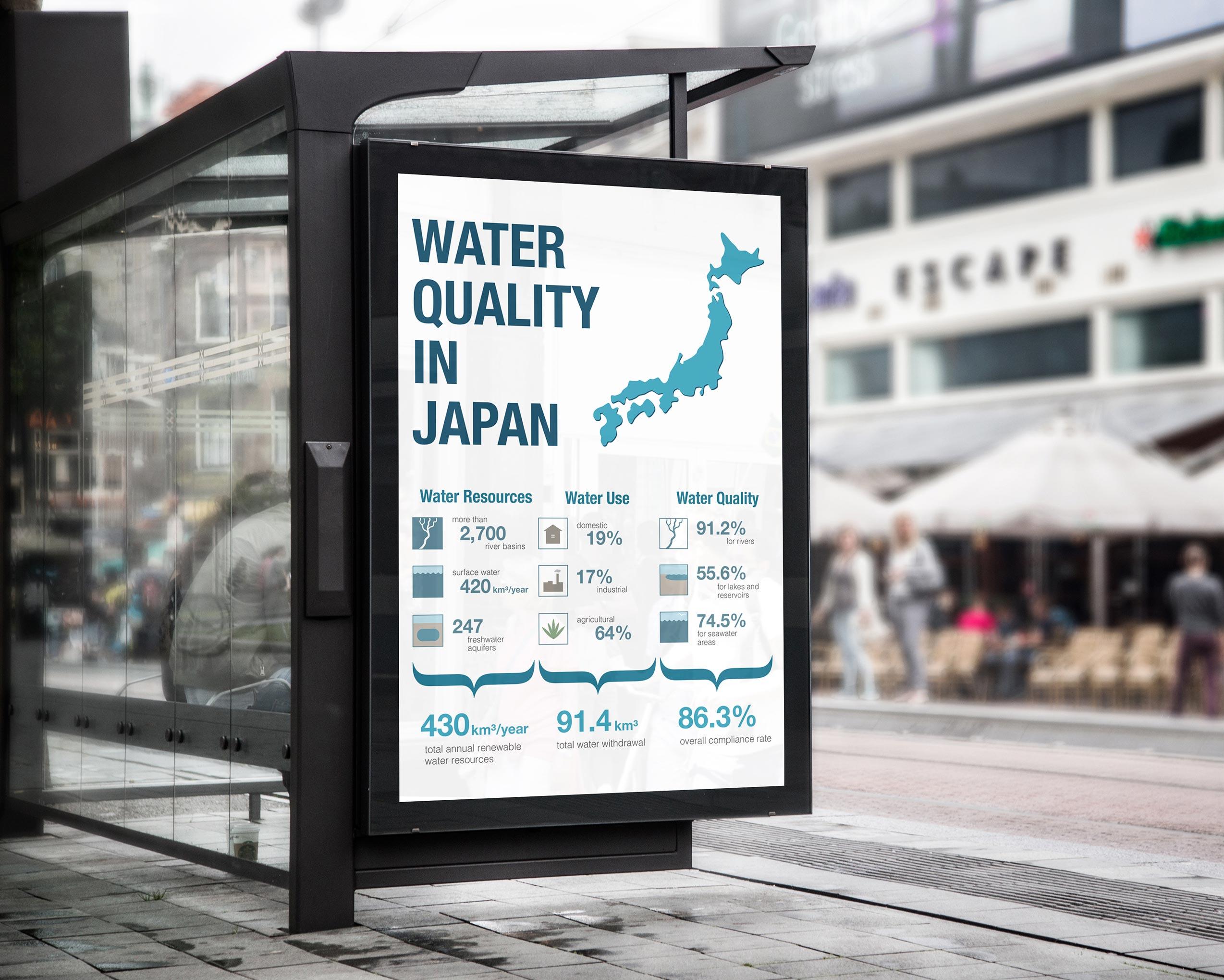 japan-poster-mockup